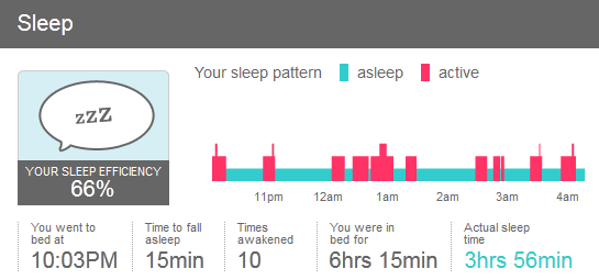 how to find fitbit friends